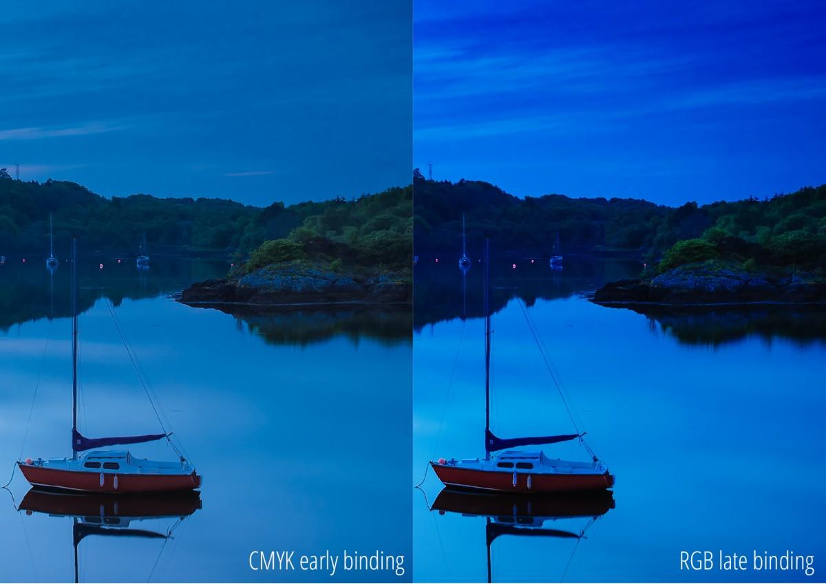 Binding CMYK und RGB Vergleich