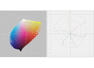 Datenvorbereitung, ICC-Profile für FineArt Print