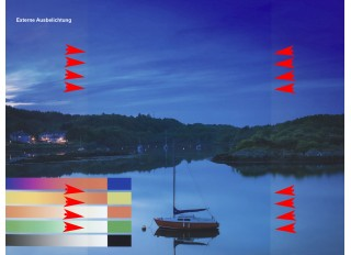 Der Einfluss von UV-Licht auf Drucke und Ausbelichtungen